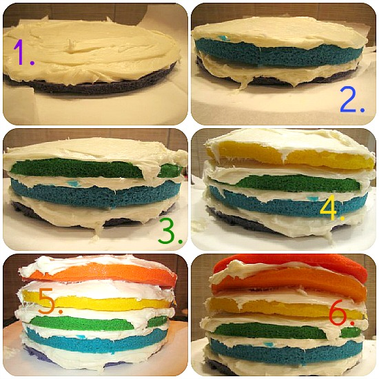 Cake Images Step By Step : KITCHEN TESTED   Rainbow-Layer-Cake-Steps